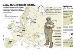 Alerta de ataque biológico en Madrid por un sobre enviado a la Embajada de EE.UU.