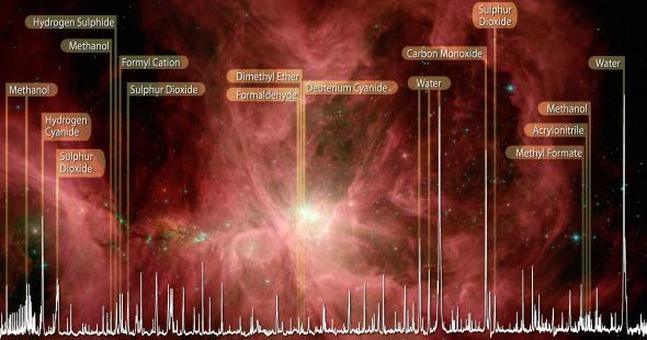 Hallan en la Nebulosa de Orión todos los ingredientes claves para la vida Orion--647x340