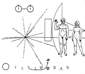 28 formas de contactar con los extraterrestres