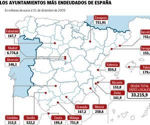 Los ayuntamientos más endeudados de España