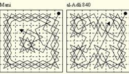 El «Problema del caballo», un enigma matemático sin resolver