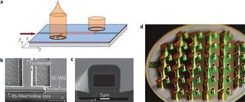 Los físicos ya pueden cambiar la velocidad de la luz a su antojo