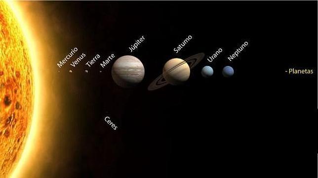 Las auténticas dimensiones del Sistema Solar