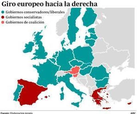 Europa opta por la derecha ante la crisis