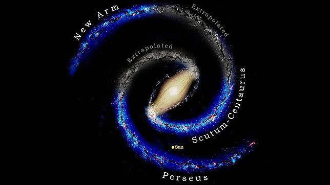 Descubren un nuevo brazo en los confines de la Vía Láctea