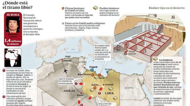 A la caza de Muamar Gadafi, vivo o muerto
