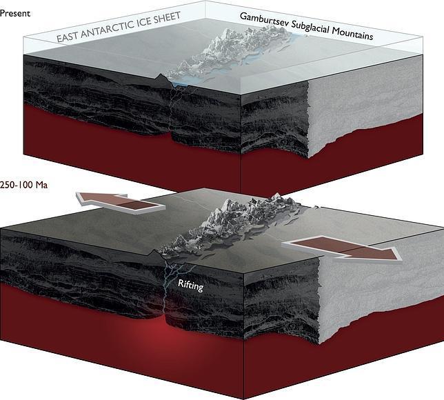 El misterio de la montaña oculta bajo la Antártida Gamburtsev_illustration--644x580