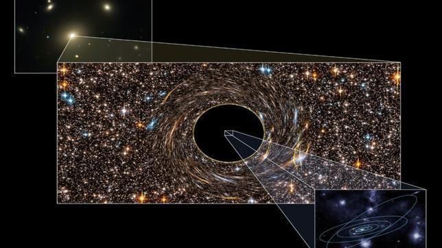 Hallan los dos mayores agujeros negros descubiertos hasta la  fecha