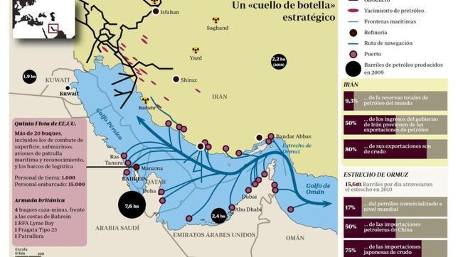 EE.UU. moviliza sus portaaviones para proteger el tr�fico en Ormuz.