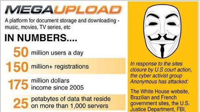 el cierre de megaupload amenaza a internet