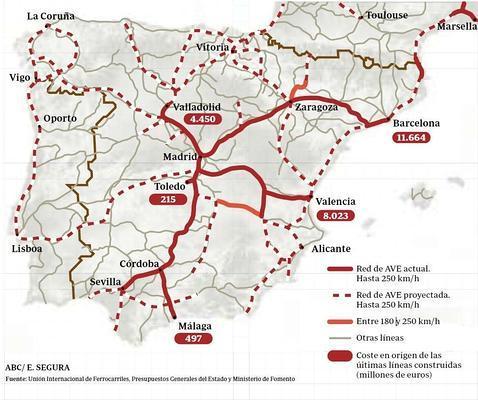Red ferroviaria en España