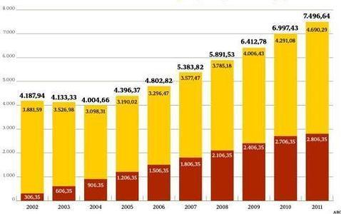El Estado inyectará mil millones a la Seguridad Social para pagar pensiones
