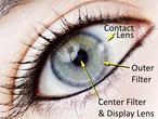 Las lentillas de súper visión del Pentágono