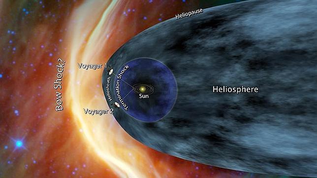 La Voyager 1 cruza al otro lado