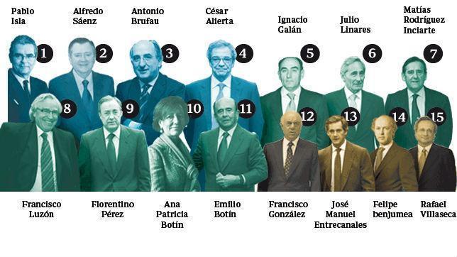 Los 15 sueldos más altos de los empresarios del Ibex