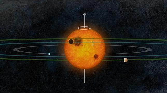 Hallan un sistema planetario ordenado como el nuestro
