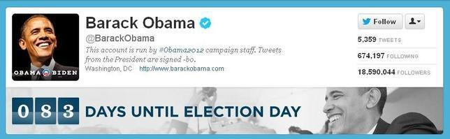el 41 por ciento de los seguidores de obama en twiter son f