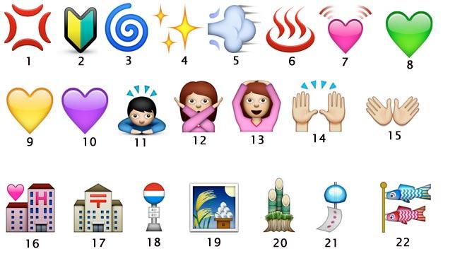El significado de los iconos de Whatsapp - ABC es