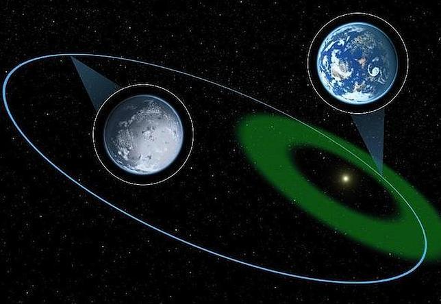 Criaturas extremófilas podrían vivir en planetas no habitables