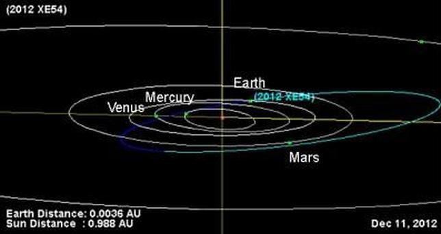 El asteroide Tutatis no viene solo