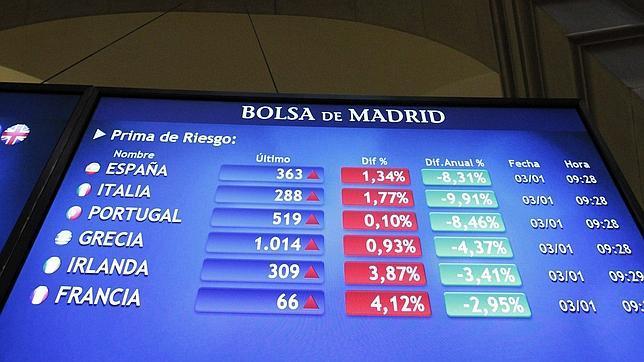 Morgan Stanley apuesta por España como uno de los países más atractivos para invertir