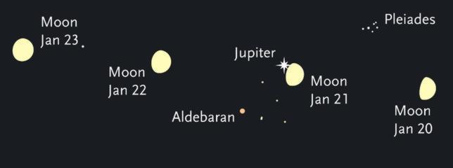 Júpiter bailará con la Luna esta noche