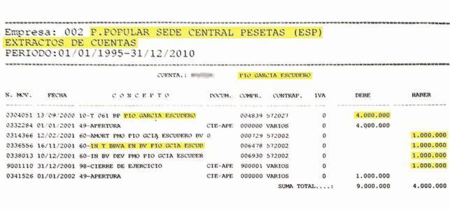 Los pagos de Pío García-Escudero figuran en la contabilidad oficial del PP