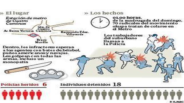 Brutal ataque de medio centenar de antisistemas de Barcelona a seis policías