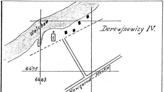 Plano representativo del río Voljov