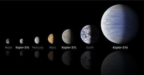 Descubren el planeta más pequeño fuera del Sistema Solar