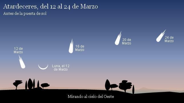PanStarrs, el cometa que llegará en marzo