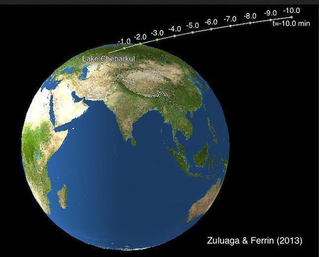 Astrónomos calculan la órbita del «meteorito de Chebarkul» - ABC.es
