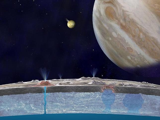 El océano de Europa no está aislado