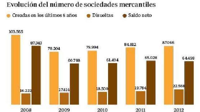 Rajoy crea un concurso de acreedores a la carta para salvar a las pymes