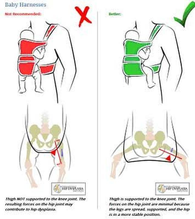 Portear a tu bebé, una manera práctica y amorosa para criar a tu hijo con apego