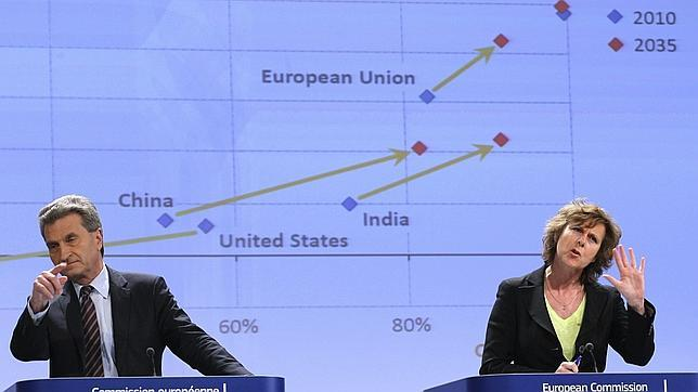 Bruselas plantea que la UE debería elevar su objetivo de reducción de emisiones de CO2 hasta el 40% en 2030
