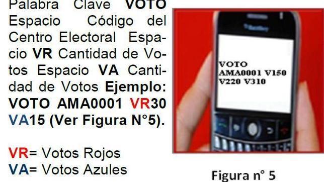 Los activistas de Maduro tendrán acceso fraudulento a la evolución del voto