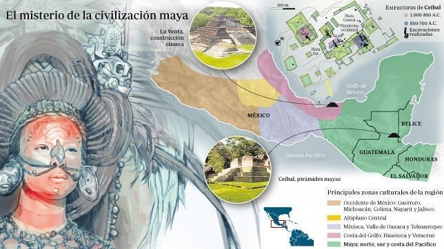 Los mayas, ni tan únicos ni tan aislados