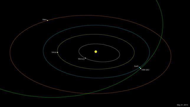 Un asteroide nueve veces más grande que un transatlántico se acerca a la Tierra
