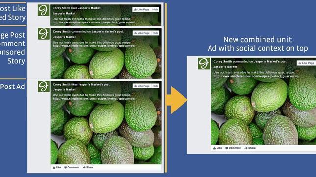 Facebook simplifica su publicidad Facebook-publicidad--644x362