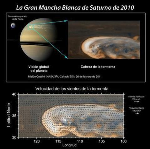 Desvelan el misterio de la tormenta gigante de Saturno