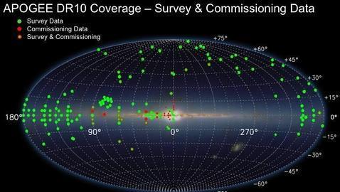 El objetivo es analizar 100.000 estrellas en solo tres años
