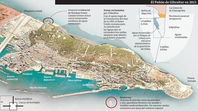 Gibraltar, 300 años de expolio