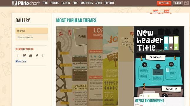 Tres herramientas para hacer infografías