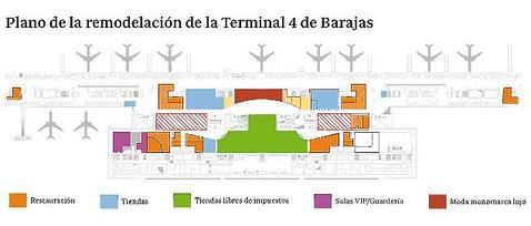 Así será la nueva T4 de Barajas