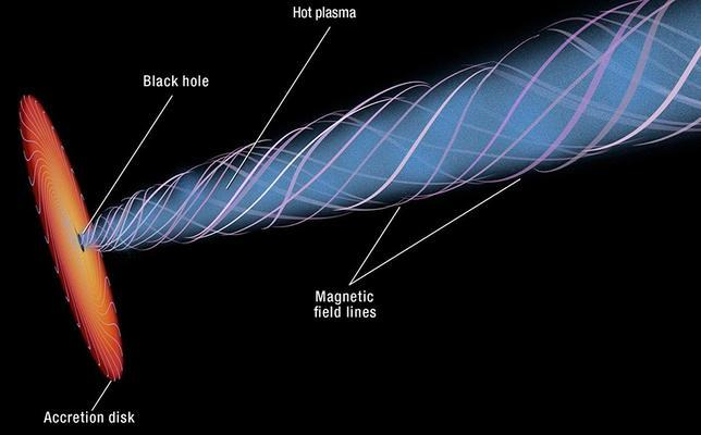 El gigantesco chorro de 5.000 años luz de un agujero negro, visto en acción