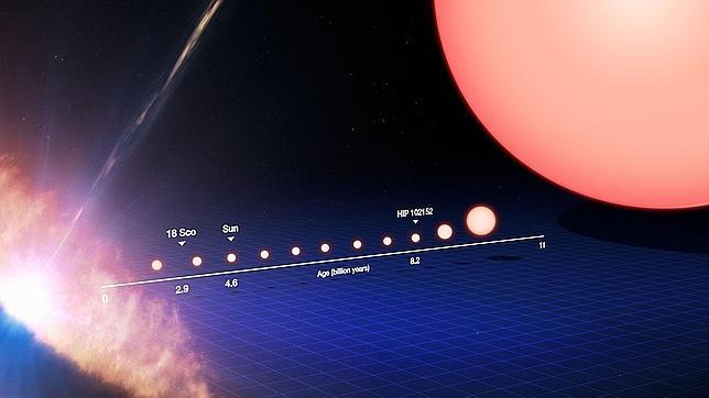 Descubren el más antiguo gemelo del Sol
