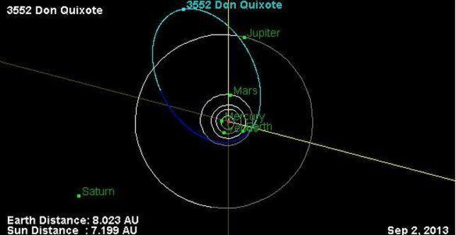 ¿Un asteroide cercano a la Tierra? No, es un cometa