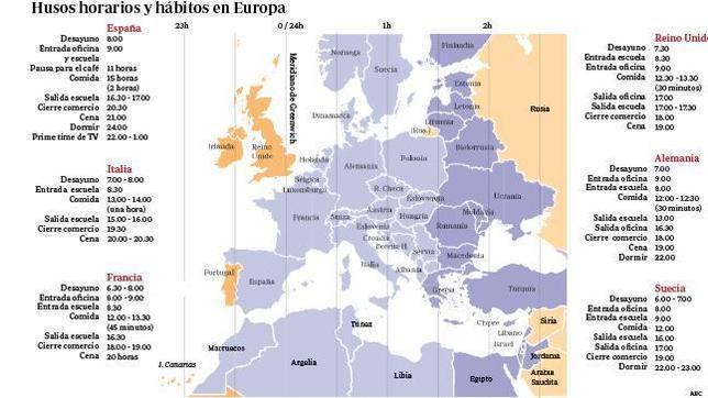 España quiere poner en hora su reloj