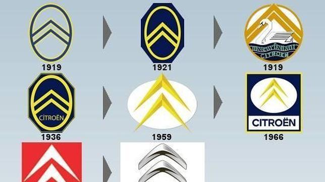 ¿Que significan los «logos» de las marcas de coches?